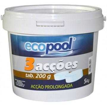 copy of Cloro 5 acções yes...