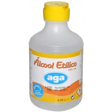 copy of Alcool canforado...